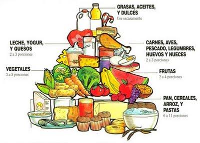 Consejos para una vida saludable