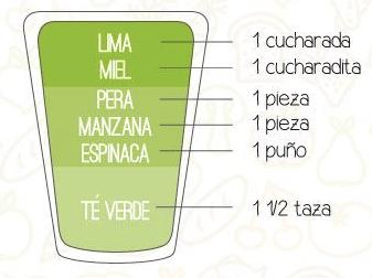 Fuente: andrearotondofit.blogspot.com.es
